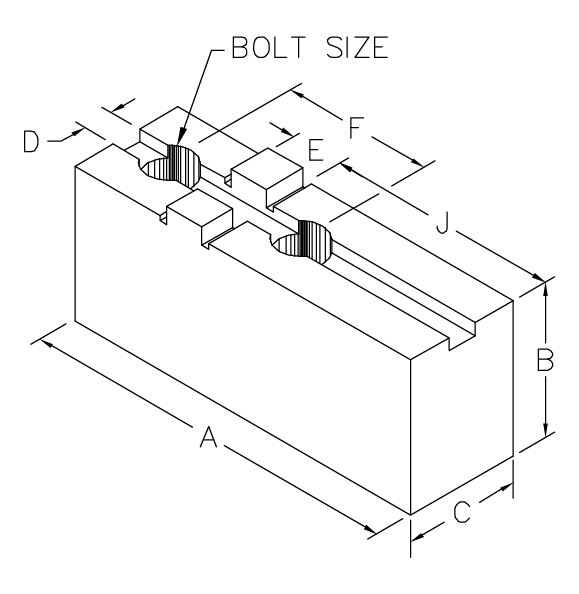American Standard Tongue _ Groove or Soft Jaws